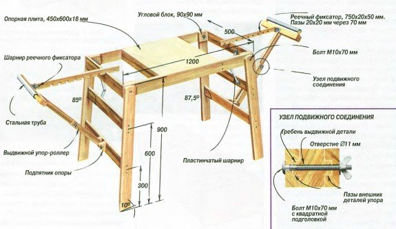 Стол для циркулярной пилы своими руками чертеж