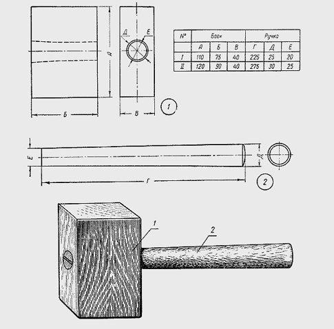 Деревянные изделия своими руками чертежи