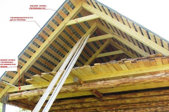 Односкатная крыша стропила своими руками