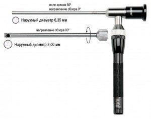 Фото жесткого бороскопа, ndt-td.ru