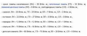Фото как рассчитать количество светильников для разных помещений, bolshoyvopros.ru