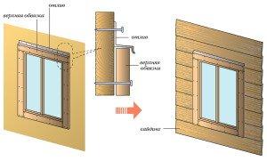 На фото - технология обшивки фасада окна деревянным сайдингом, srubnbrus.com