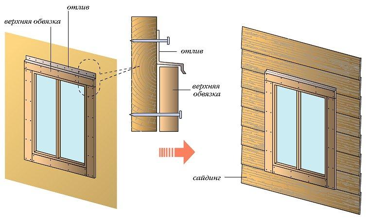 Окна отделка сайдингом своими руками пошаговая инструкция 63
