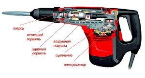 Фото устройства дрели, strport.ru