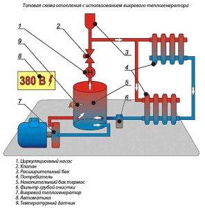 Фото  схемы отопления частного дома, stroy-aqua.com