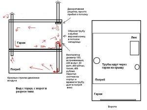 Как рассчитать вытяжку для гаража или подвала? фото