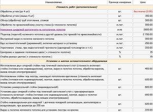 Фото примерной стоимости работ по установке натяжных потолков, graada.ru
