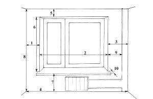 На фото - расчёт площади окна, kimnata.ua
