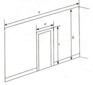 Фото расчёта площади двери, artdeco2011.ru