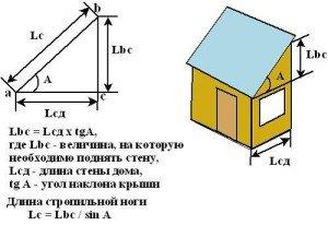 На фото - расчет угла наклона односкатной крыши, roof-tops.ru