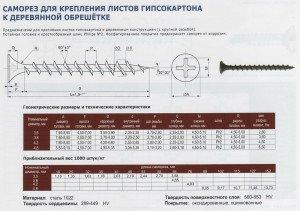 На фото - характеристика самореза для гипсокартона, porta-chel.ru