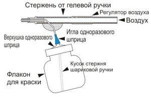 На фото - как сделать краскопульт из шариковой ручки, shipmodeling.ru
