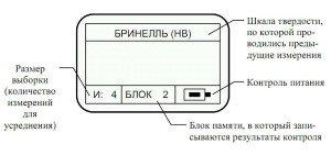 Фото конструкция индикатора твердомера, ndtpribor.ru