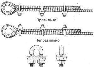 На фото - правила использования зажима для троса, tros-metiz.in.ua