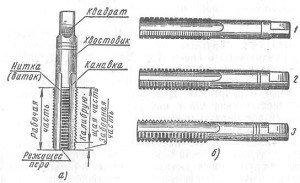 На фото - виды ручных метчиков, stroy-technics.ru