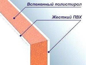 Фото устройства сендвич-панелей ПВХ для оконных откосов, oknalogos.ru