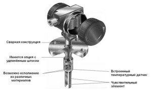 На фото - устройство вибрационного вискозиметра, e-ope.ee