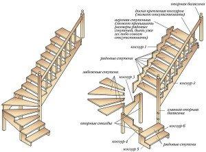 Фото схемы поворотной лестницы своими руками, stoydiz.ru