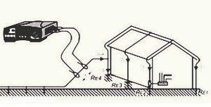 Фото схемы измерения сопротивления заземления бесстержневым методом, energolider.com.ua