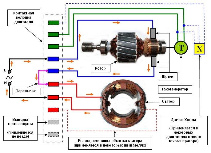 Ремонт насоса стиральной машины индезТороидальный генератор своими