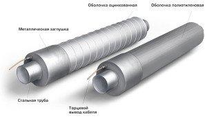 Заглушка металлическая – конструкция, которая справляется с давлением
