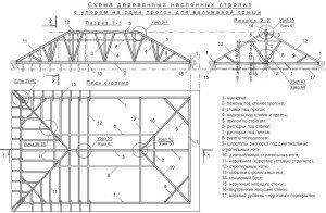 На фото - расчёт четырехскатной крыши, podkryshej.ru