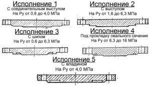 На фото - виды фланцевых заглушек, msrezerv.ru