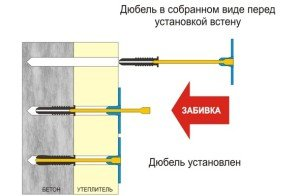 На фото - монтаж фасадного дюбеля для теплоизоляционных материалов, промстройсибирь.рф