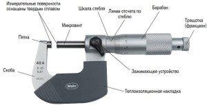 Какие бывают микрометры и как устроен гладкий вариант?