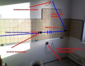 Фото электропроводки на кухне, bystrovstroy.ru