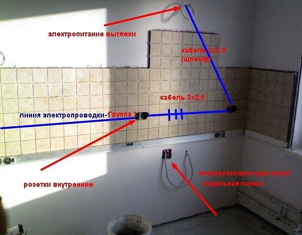 Ремонт кухні: відео.