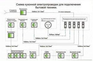 Фото схемы кухонной электропроводки, 220.kovalevi.ru