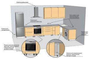Фото схемы электропроводки кухни, akuhni.by