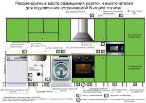 Фото схемы расчета проводки на кухне, inflow74.meximas.com