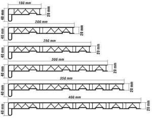 Фото размеров подоконников ПВХ, viknograd.md