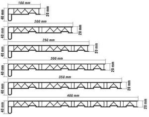 Фото размеров подоконников из ПВХ, viknograd.md