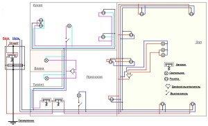 Монтаж открытой электропроводки – узнаем порядок действий