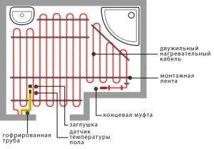 Фото чертежа теплого пола, mirsovetov.ru