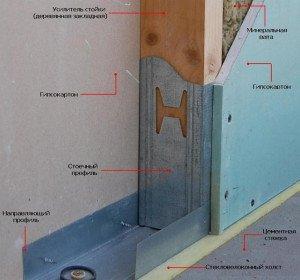 На фото - звукоизоляция в квартире, arm-stroy.com