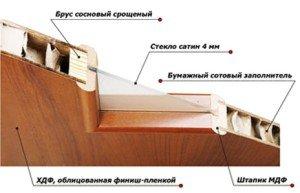 На фото - звукоизоляция пустотелой межкомнатной двери, masteroknaorel.ru