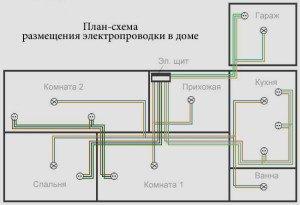 Фото плана электропроводки в доме, electricvdome.ru
