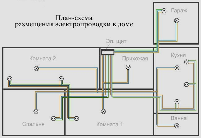 Схема проводки в частном доме своими руками видео схема