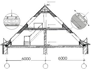 Двухъярусная мансарда под двускатной крышей фото