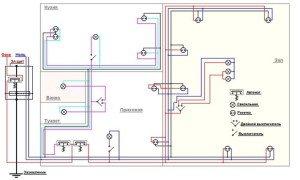 На фото - схема монтажа электропроводки, micomrus.ru