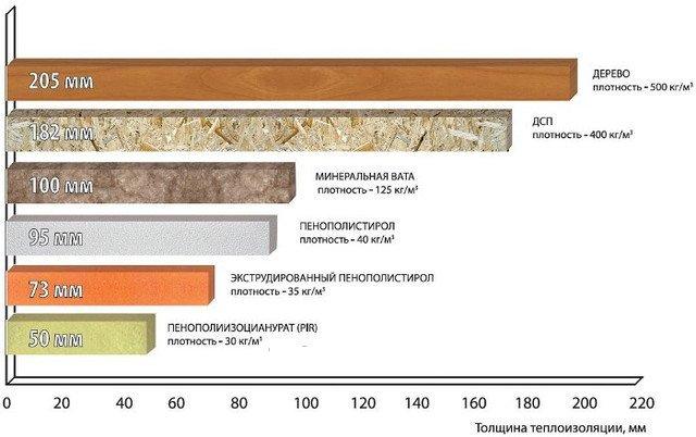 Септика из для бетонных колец гидроизоляция