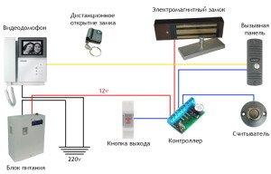Фото схемы установки беспроводного видеодомофона, domofons.info