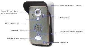 На фото - вызывная панель беспроводного видеодомофона, video-glazok.ru
