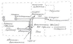 Какие виды проводки можно использовать? фото