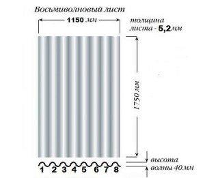 Фото стандартных размеров 8-волнового шифера, uralsk.avizinfo.kz
