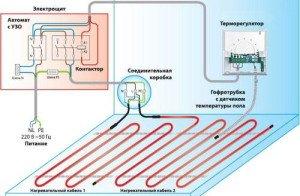 Фото схемы работы электрического теплого пола, semidelov.ru